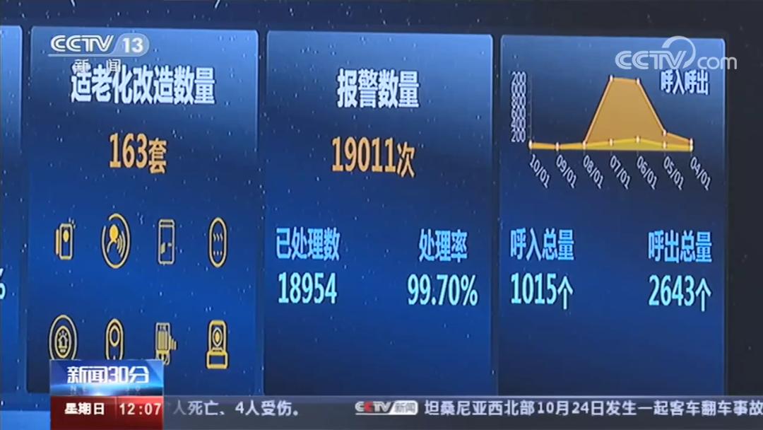海曼科技为广州养老项目提供智慧养老解决方案