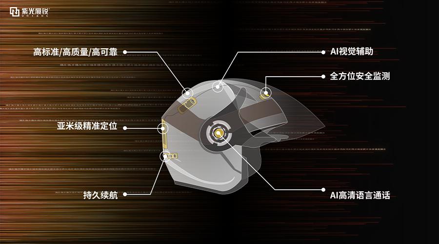 紫光展锐推出首款芯片级智能头盔解决方案 可实现AI视觉辅助