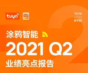 涂鸦智能发布2021年Q2财报:业绩表现亮眼,硬科技赋能百家千业